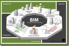 Despacho-de-Arquitectos-Grupo-Pi-Victtus-Desarrollo-de-Proyectos-con-Metodologia-BIM-02