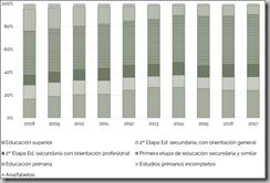 informe-evolucion-estudios-trabajadores-construccion1