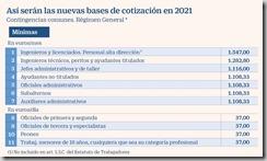 1609353458_113468_1609378411_noticia_normal_recorte1